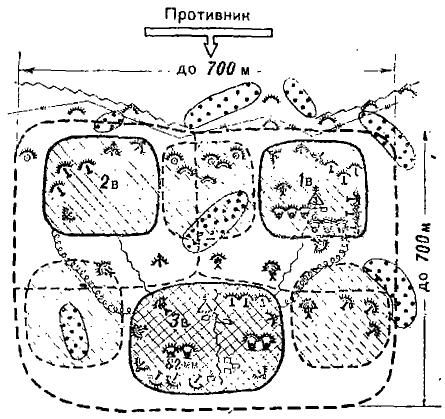 Боевой устав пехоты 1942 часть