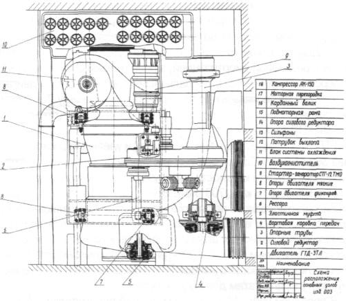 Схема расположения двигателя