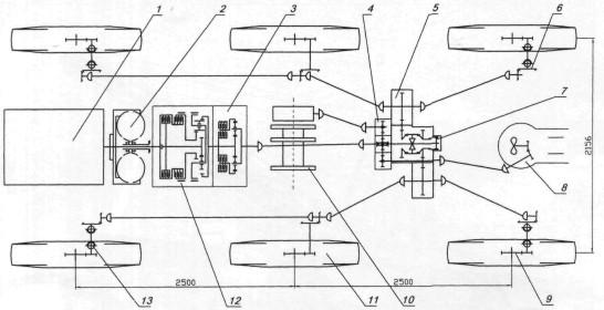 Кинематическая схема ПЭУ: 1