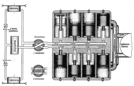 двигателя и агрегата