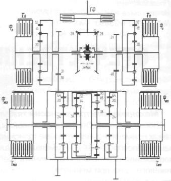 Кинематическая схема МПП танка