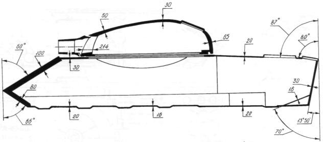Схема броневой защиты танка «